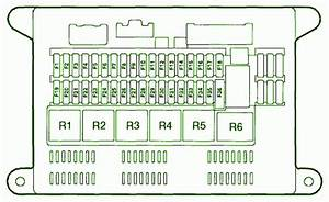 2002 Land Rover Freelander Fuse Box Diagram