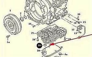 How To Change Transmission Fluid And Filter On Audi A6