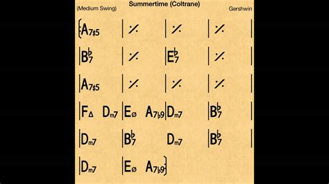 summertime coltrane chords backing track play