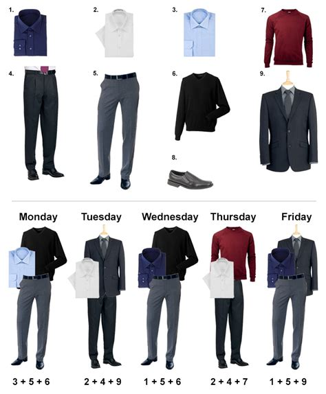 Graduate school - Is it acceptable to wear the same outfit every day? - Academia Stack Exchange