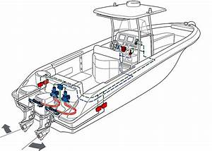 How To Install A Joystick On Your Boat