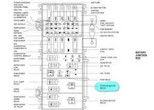 similiar mercury sable fuse box diagram keywords 2000 mercury mountaineer fuse box diagram