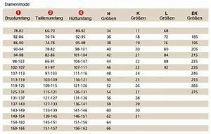 Bettdecken Größen Tabelle : l und k gr en tabelle bildanalyse biorhythmuskalender ~ Indierocktalk.com Haus und Dekorationen