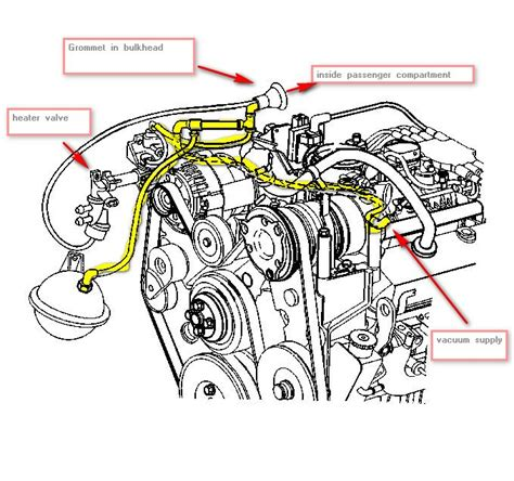 1996 Chevy Tahoe Vacuum Diagram by I A 00 Gmc Safari I Am Problems With The