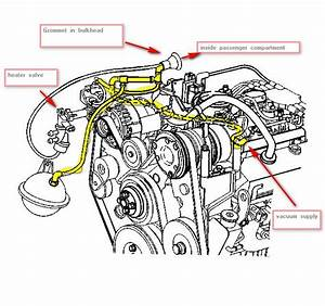 Engine Diagram For 2000 Chevy Astro Van