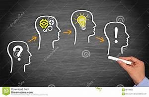 Problem  Analysis  Idea  Solution Stock Image