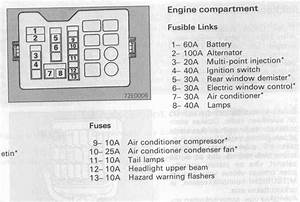 Mitsubishi Pajero 1993 Fuse Box Diagram