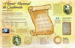 Infografia Himno Nacional De Guatemala By Laura Villela