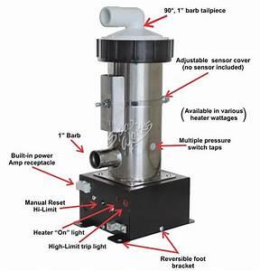 Hydro Quip Universal Low Flow Vertical Heater