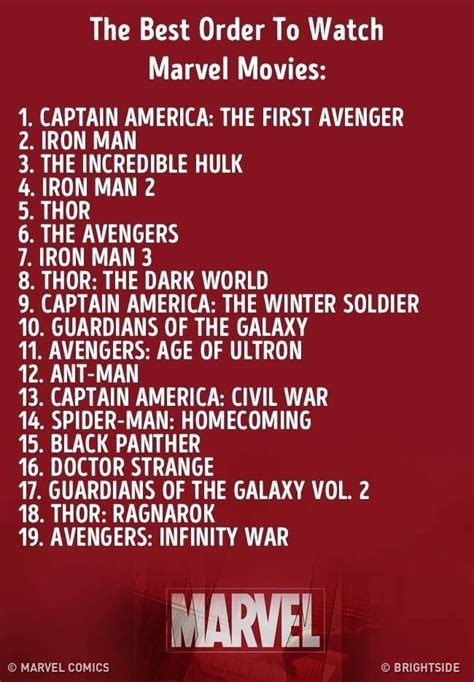 order   marvel movies geeky stuff