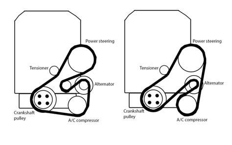 volvo  drive belt replacement   pelican