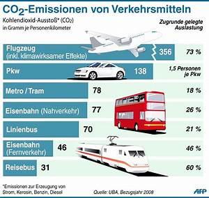 Co2 Ausstoß Berechnen Auto : eu umweltagentur droht autobauern mit harten strafen wirtschaft deutschland today ~ Themetempest.com Abrechnung