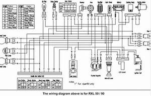 Tao 50 Scooter Wiring Diagram