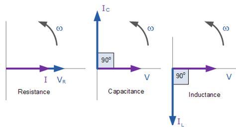 Voltage Applied Series Lcr Circuit Reactance
