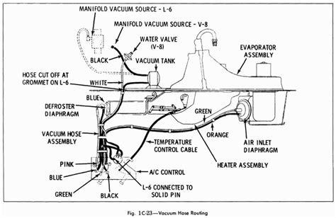 Buick Vacuum Hose Routing Diagram Wiring