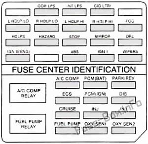 1979 Cadillac Eldorado Fuse Box Diagram