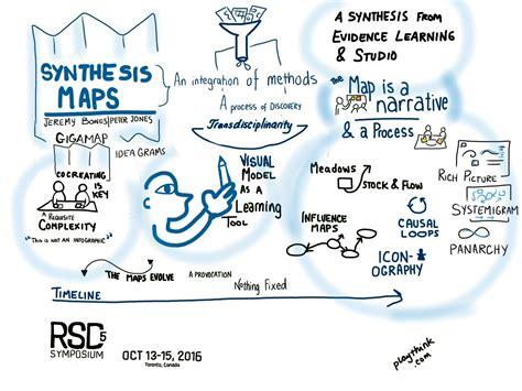 synthesis maps systemic design pedagogy narrative  intervention ocad university open