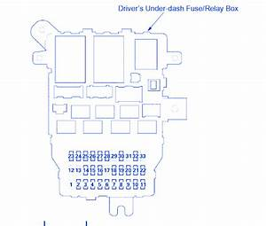 Acura Rl 2007 Under Dash Fuse Box  Block Circuit Breaker Diagram  U00bb Carfusebox