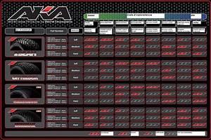 Aka Tire Chart Tabella Gomme Aka Forum Modellismo Net