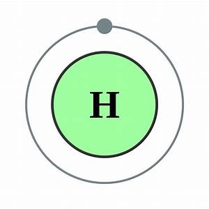 Atomic Diagram Of Hydrogen