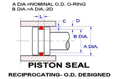 o ring design guide seals eastern piston seal design guide