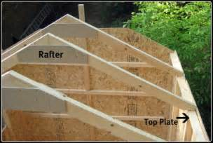 10x14 Shed Plans With Loft by How To Build A Shed Roof Building Shed Roof Rafters My