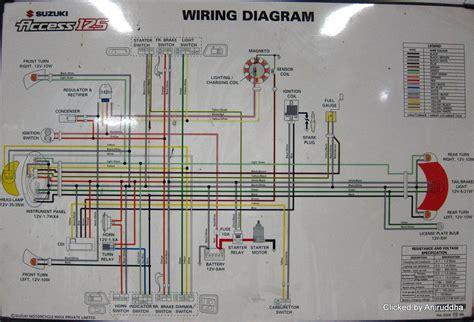 honda xrm motorcycle wiring diagram impremedia net