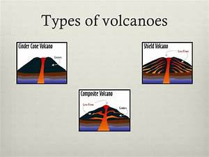 Becca Hansen's Volcano Power Point