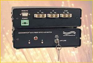 6315 Single Mode Fiber Optic Sc Duplex A  B Switch With
