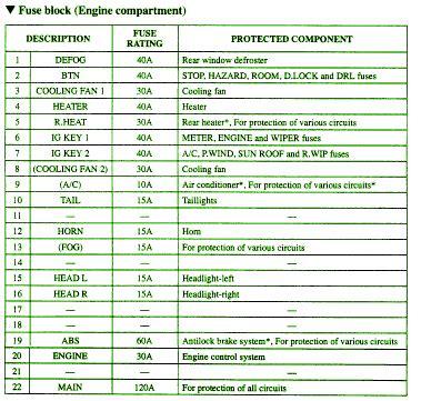mazda mpv mini fuse box diagram circuit wiring diagrams