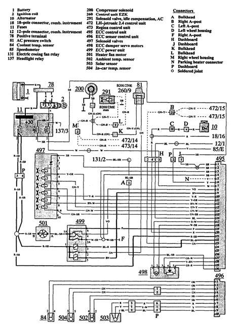 Volvo Wiring Diagrams Hvac Controls