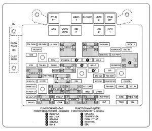 Chevy Tahoe Fuse Box Location by Chevrolet Tahoe 2004 Fuse Box Diagram Auto Genius