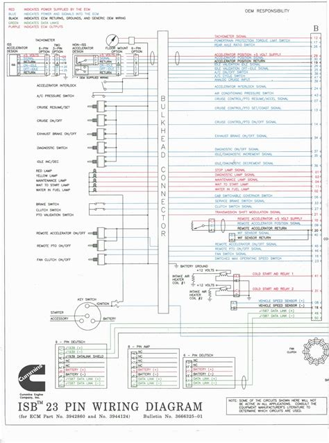 2004 dodge ram 1500 wiring diagram untpikapps