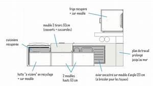hauteur standard hotte de cuisine 6 c244t233 maison With hauteur standard hotte de cuisine