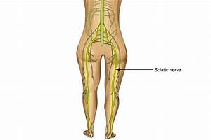 Sciatica Treatment North Vancouver