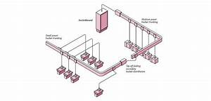 Electrical Feeder Panel  Main Panel Wiring Diagram