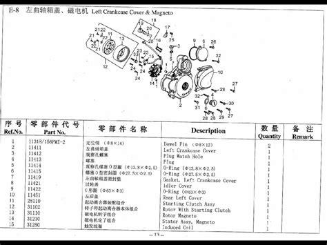 lifan 200cc ohc parts diagram catalog