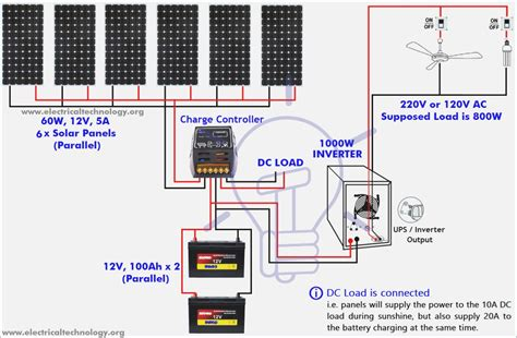 plete solar panel installation calculation step by step