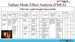 FMEA | Failure Mode Effect Analysis | Complete Video ...