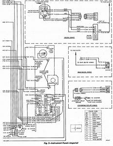 1967 Imperial Wiring Diagrams