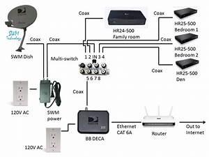 Dish Vip 722k Wiring Diagram
