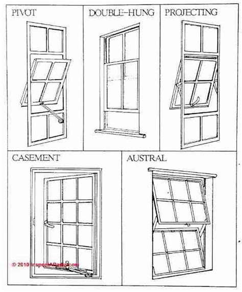 photo guide  building window types architectural styles features