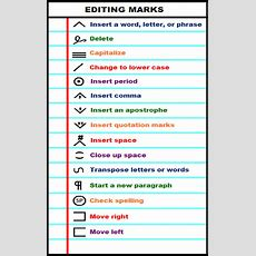 Common Editing Marks  Hcc Eng 120