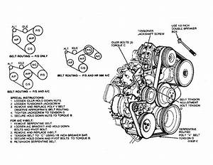 1986 Lincoln Continental Serpentine Belt Routing And