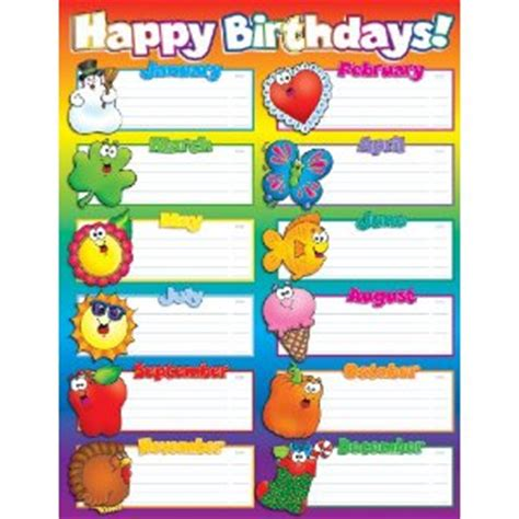Birthday Chart Template For Classroom by To Teach Finds
