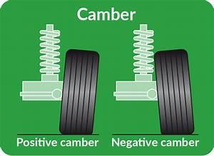 Car Wheel Alignment Explained