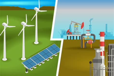 Will Renewable Energy Ever Fully Replace Fossil Fuels?