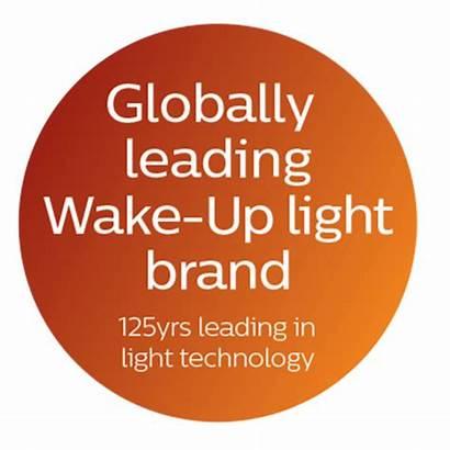 Wake Philips Somneo Sleep Lights Help Wul