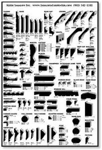 Sarasota Carpenter Moulding Profiles