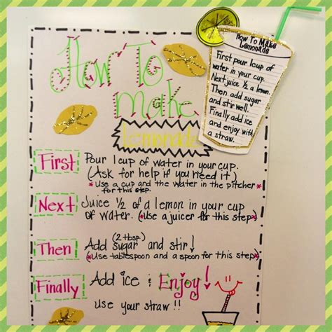 how to make lemonade summer school ideas how to make lemonade first next then finally glitzy in 1st grade my